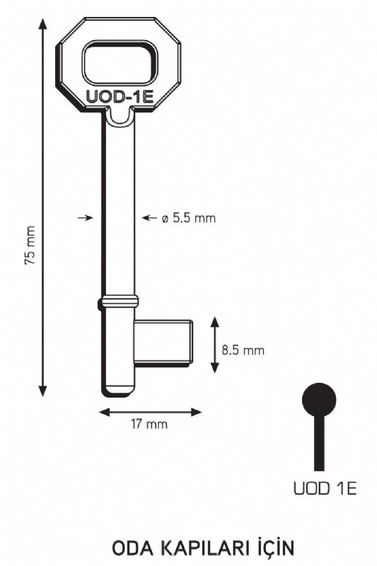PRODUCTS - Guler Key